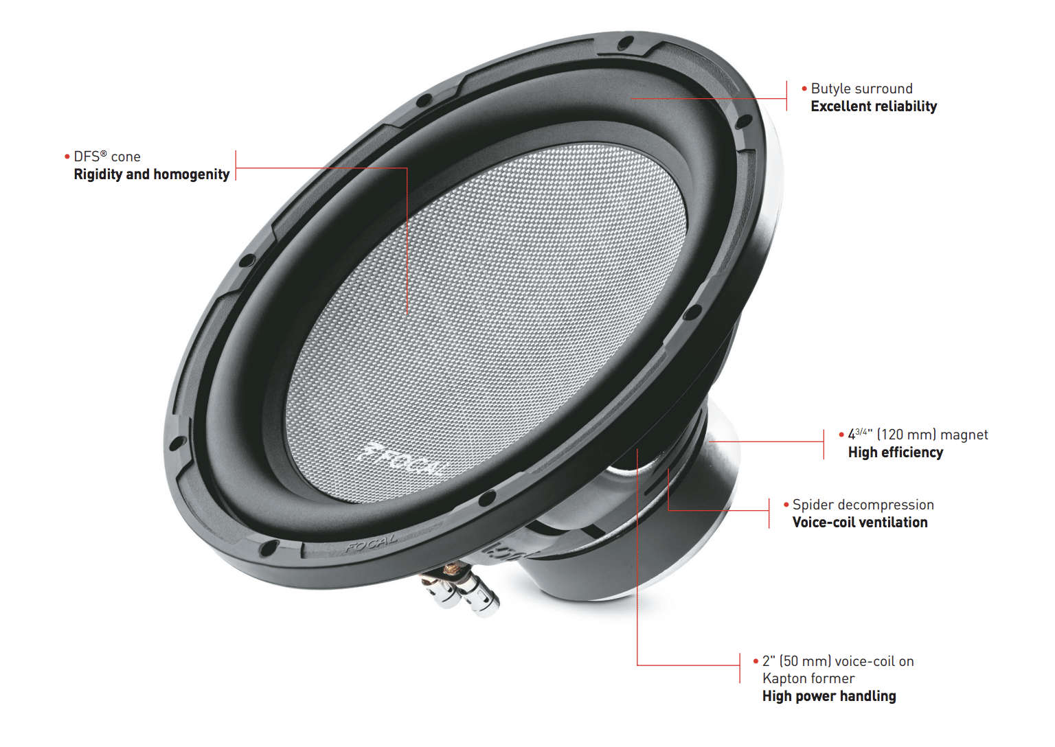 Focal SUB30A4 Specifications